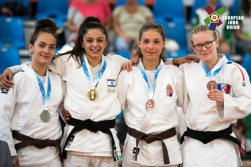 European Youth Olympic Festival - Gyor (Hongrie)